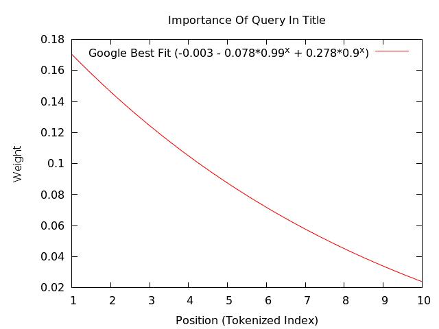 moz-data